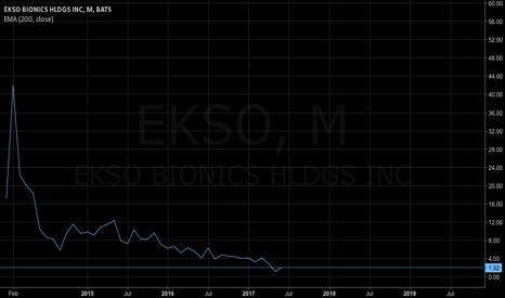 EKSO: EKSO Bionics