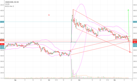 CANBK: canbk at tangent t 310 breakdown, 463 breakout