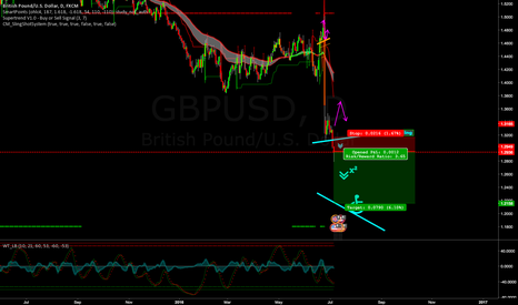 GBPUSD: GBPUSD - ok, that's over