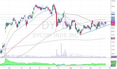 DY: survival breakout