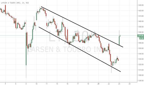 LT: LT : Broke the downward trend