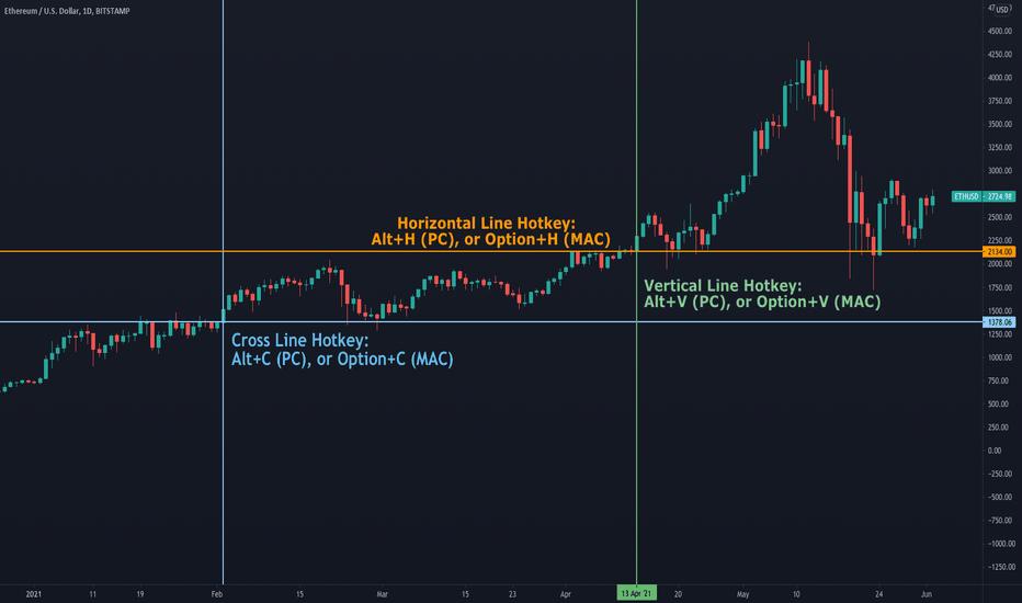 btc eth chart tradingview