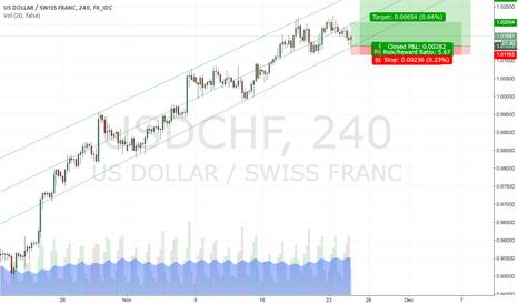 USDCHF: USD/CHF Channel long following a medium term trend