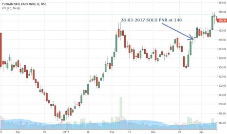PNB: PNB | Trade 28