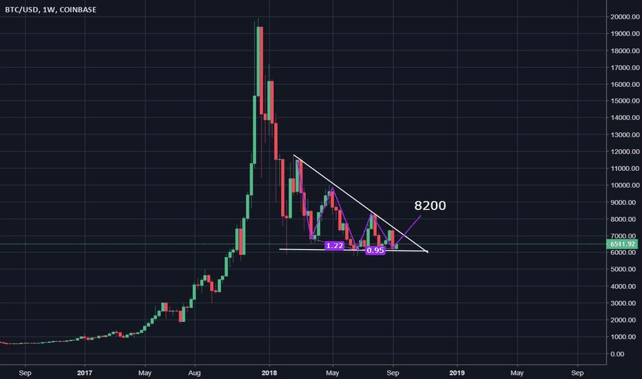 BTCUSD: crypto volatility chart dose not work check this