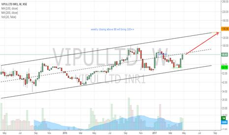 VIPULLTD: Vipul LTd - channel pattern