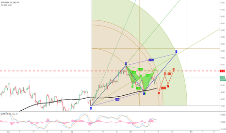USOIL: Tripple Patterns Plus Gann, Watch 52 level of usoil