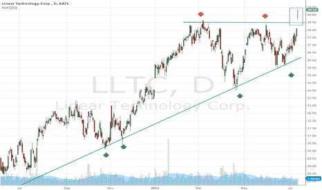 LLTC: Breaking the resistance