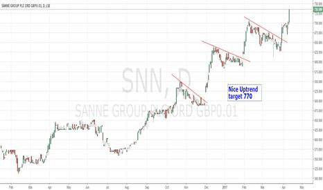 SNN: Bullish Chart Update - Target 770