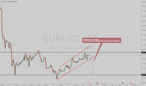 EURUSD: Possible sell