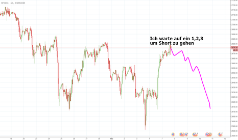 SPXUSD: S&P 500 Short