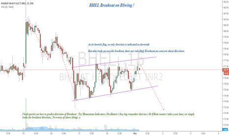 BHEL: Bhel Breakout on Bswing !
