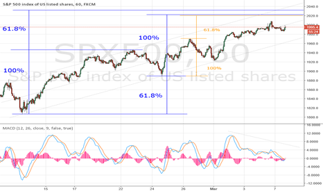 SPX500: generic SPX hourly 'the all seeing Phi'