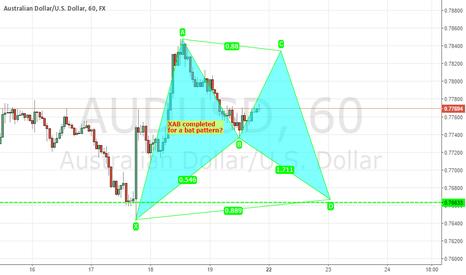 AUDUSD: AUDUSD Potential Bat Pattern