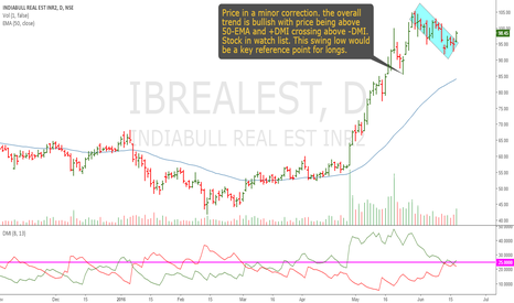 IBREALEST: IndiaBulls Realestate: Momentum likely to pick-up