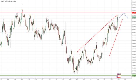 EURUSD: Евро открыт путь наверх после выступления Драги