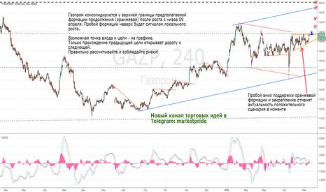 GAZP: Газпром, возможно, готовится к росту.
