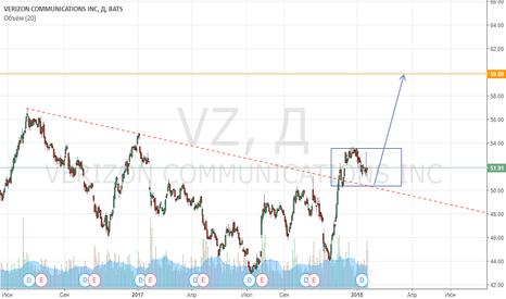 VZ: Verizone хороший потенциал