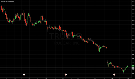 TRUE: TrueCar - Bottom Reached?