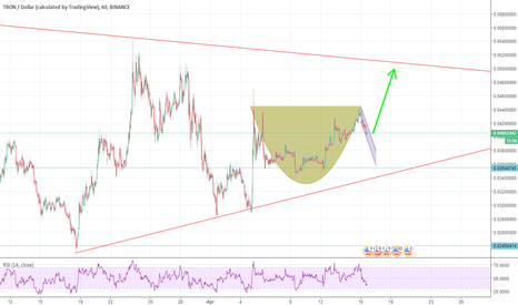 TRXUSD: Cup and handle identified. Bullish signal, $0.05 soon then moon!
