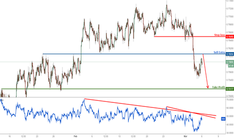 AUDUSD: AUDUSD remain bearish looking to sell on strength