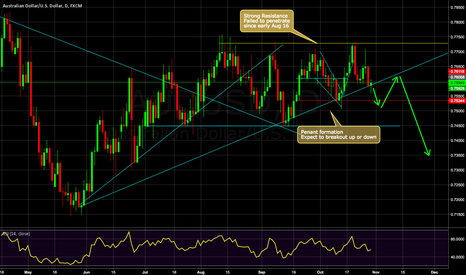 AUDUSD: AUD/USD to break downside the penant