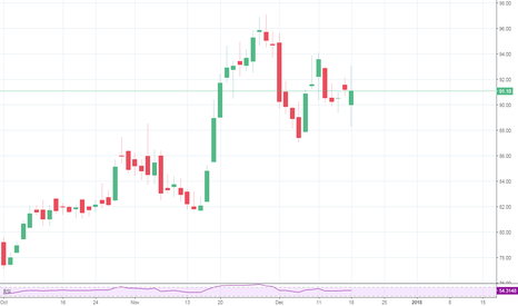 TATAPOWER: Tata Power