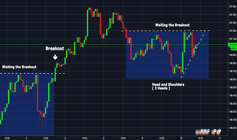 USDJPY: USDJPY - H1 - Head and shoulders - waiting the breakout!