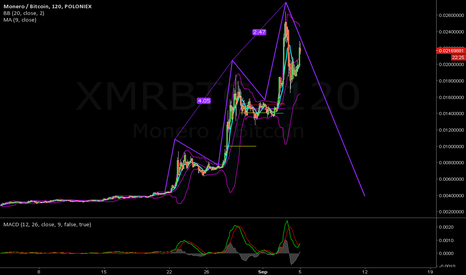 "XMRBTC: comment if you think this is a ""three drivers pattern"""