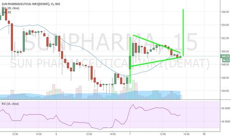 SUNPHARMA: Sun Pharma has formed flag pattern