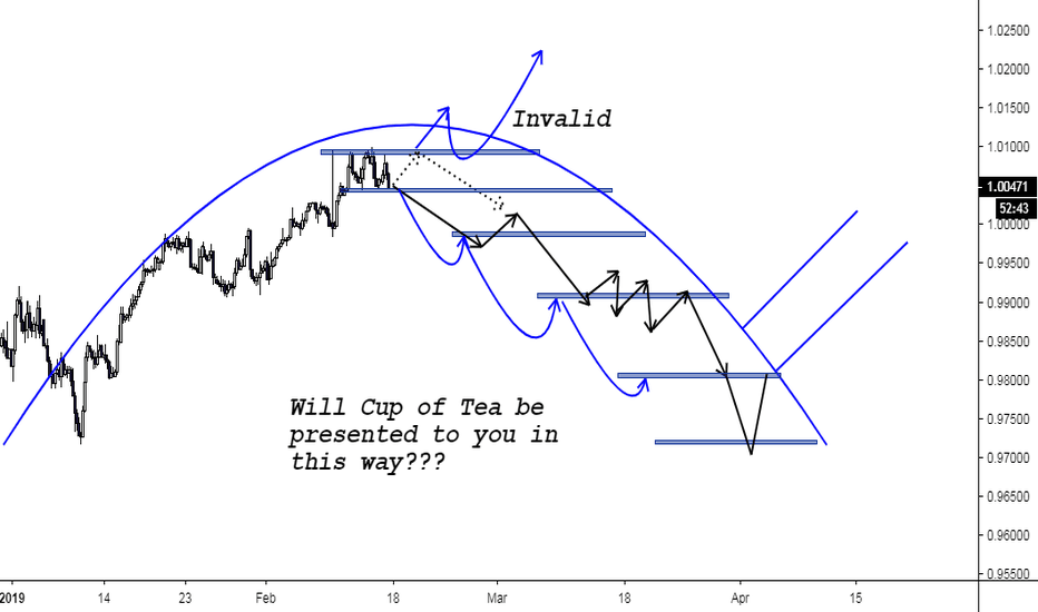 USDCHF: How I think USDCHF is going to move in future!!!