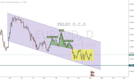 EURAUD: EUR/AUD - Falso O.C.O