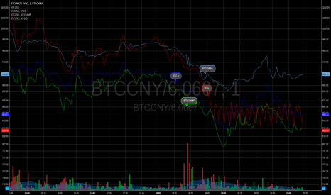 BTCCNY/6.0667: Nothing can kill BTC