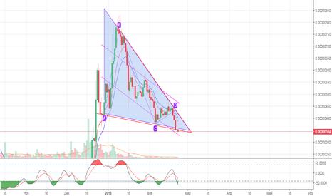 DGBBTC: DGB/btc пробой треугольника вниз