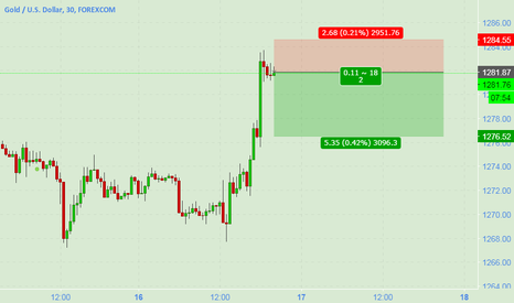 XAUUSD: GOLD trading idea 16.08