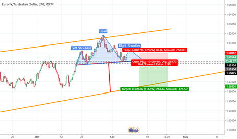 EURAUD: swing your way to freedom