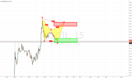 USOIL: Short term $USOIL trade