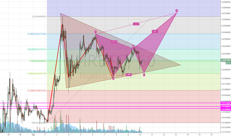 XMRBTC: Check out my horny pink bull