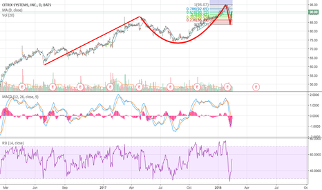 CTXS: Cup with Handle forming?