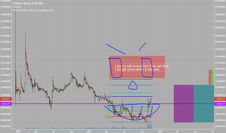 CLUBBTC: $clubcoin what is this anyway? meh who cares