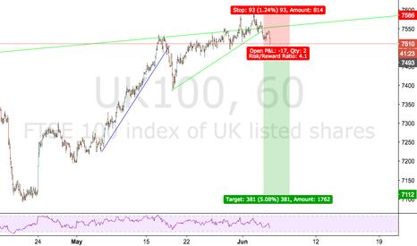 UK100: UK100-short