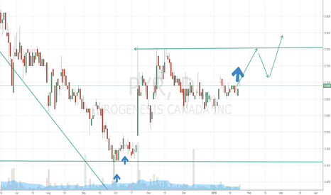 PYR: Uptrend to resume