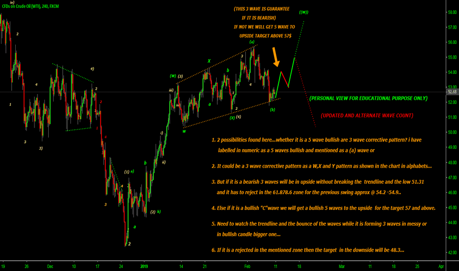 USOIL: 5 waves finished or one more wave to 3 wave corrective to upside