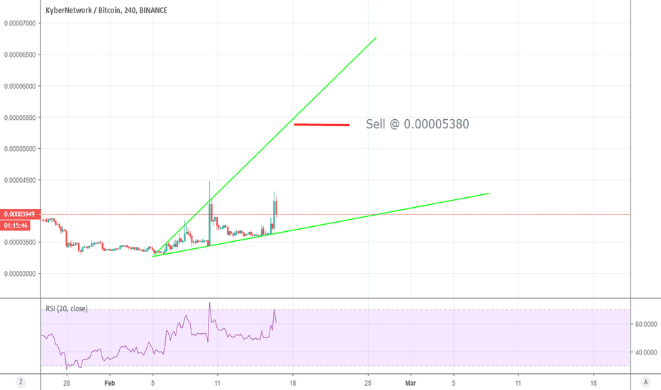 KNCBTC: KNC/BTC - Uptrend formation