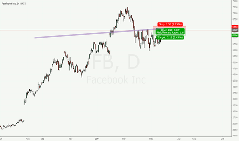 FB: Facebook SHORT