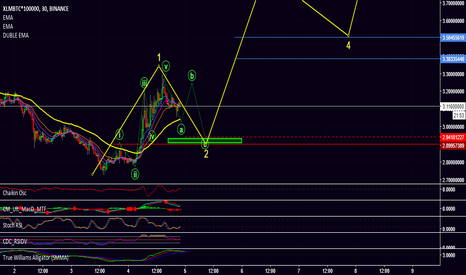 btc_joe tradingview bitcoin trading aud