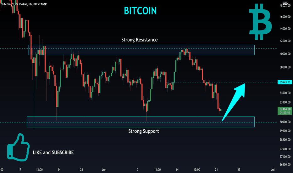 Tradingview šifravimo rodikliai, Bitcoin cfd prekybininkas.
