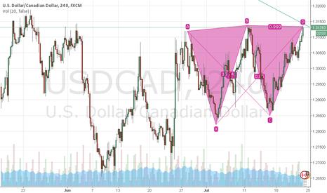 USDCAD: Short USD CAD