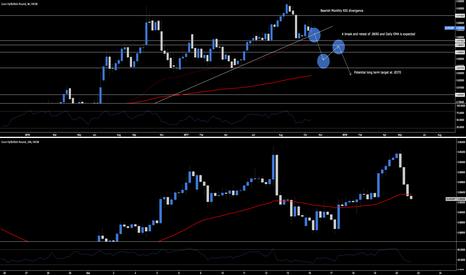 EURGBP: EUR.GBP - Break & Retest Short Opportunity