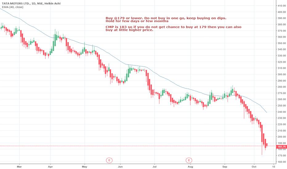 TATAMOTORS: Buy Tata Motors below @179 and hold